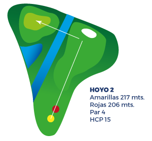 hoyo-2-ilustracion